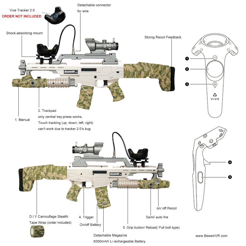 2019 BeswinVR New ScarVR Rifle Vive Gun controller with Recoil Feedback for  Virtual Reality game SteamVR| HTC Vive Pro 2 0 and Regular Vive 1 0