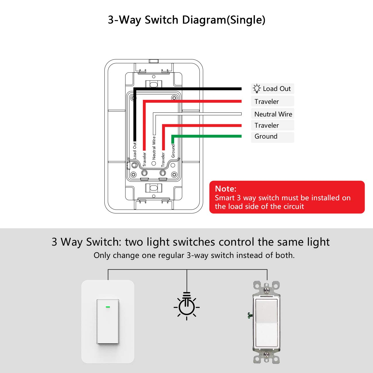 3 way smart switch wifi 3-way light switch compatible with alexa google  assistant and ifttt: amazon.com: industrial & scientific  amazon.com