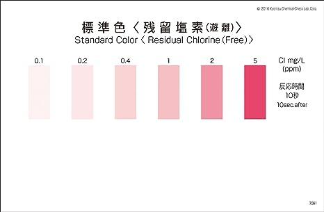 Amazon.co.jp: パックテスト 標準色 COD (250) 化学的酸素要求量 ...