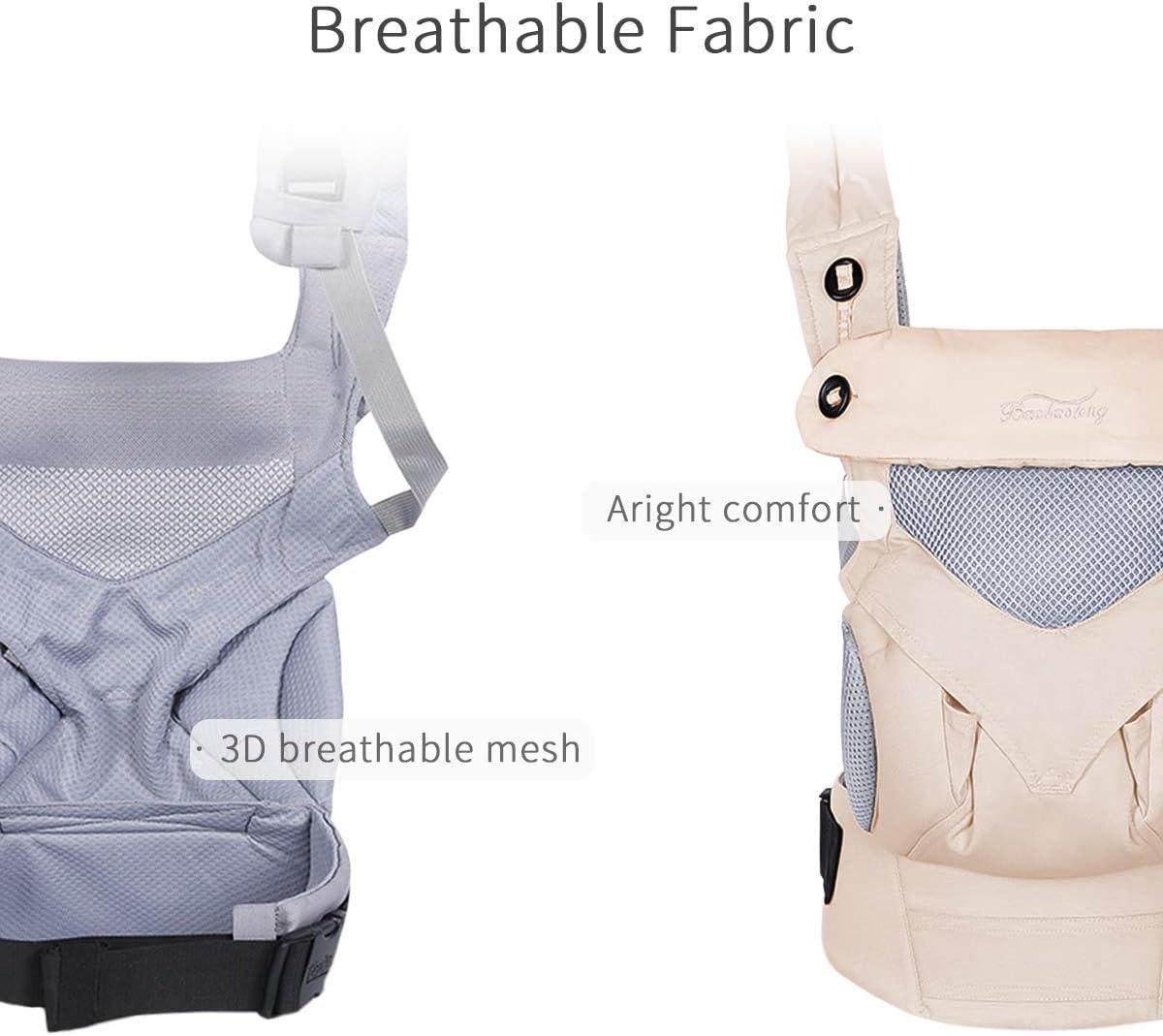 3-48 meses SONARIN 4 en 1 Transpirable Mochila portabeb/é,Malla Transpirable 3D,Capucha de Dormir,para reci/én nacidos y beb/és carga m/áxima 20 kg,M/últiples posiciones,Marsupio portabeb/é Azul
