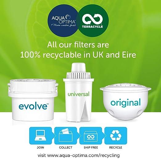 Paquete de 10 meses Aqua Optima - Jarra de filtro de agua Oria con ...