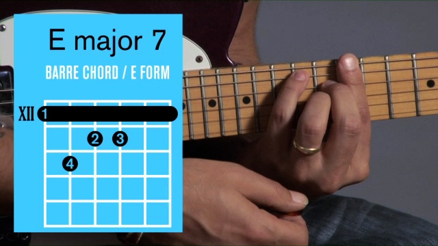 How To Play An E Major 7 Barre Chord On Guitar