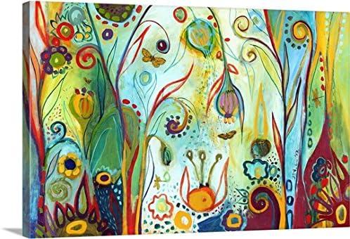 GREATBIGCANVAS Jennifer Lommers Premium Possibilities Canvas Wall Art