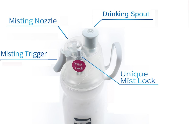 Qshare Bouteille deau de Brouillard de pulv/érisation Bouteille de Sport pour lhydratation et Le Refroidissement dans Les Sports de Plein air approuv/é par la FDA sans BPA
