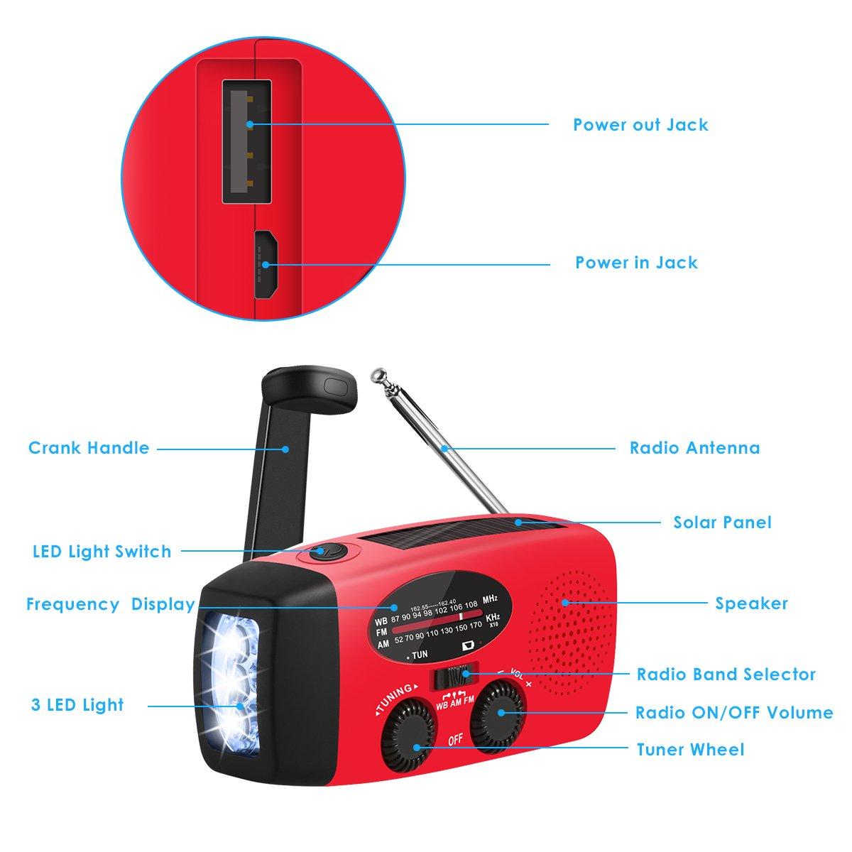 Wallfire Notfall Wetter Radio Tragbares Notfall Solar Radio Hand Kurbel Selbst Powered Handy Ladeger/ät 3-LED Taschenlampe am FM