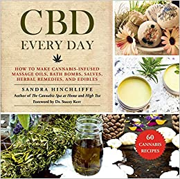 Cbd Every Day How To Make Cannabis Infused Massage Oils Bath Bombs