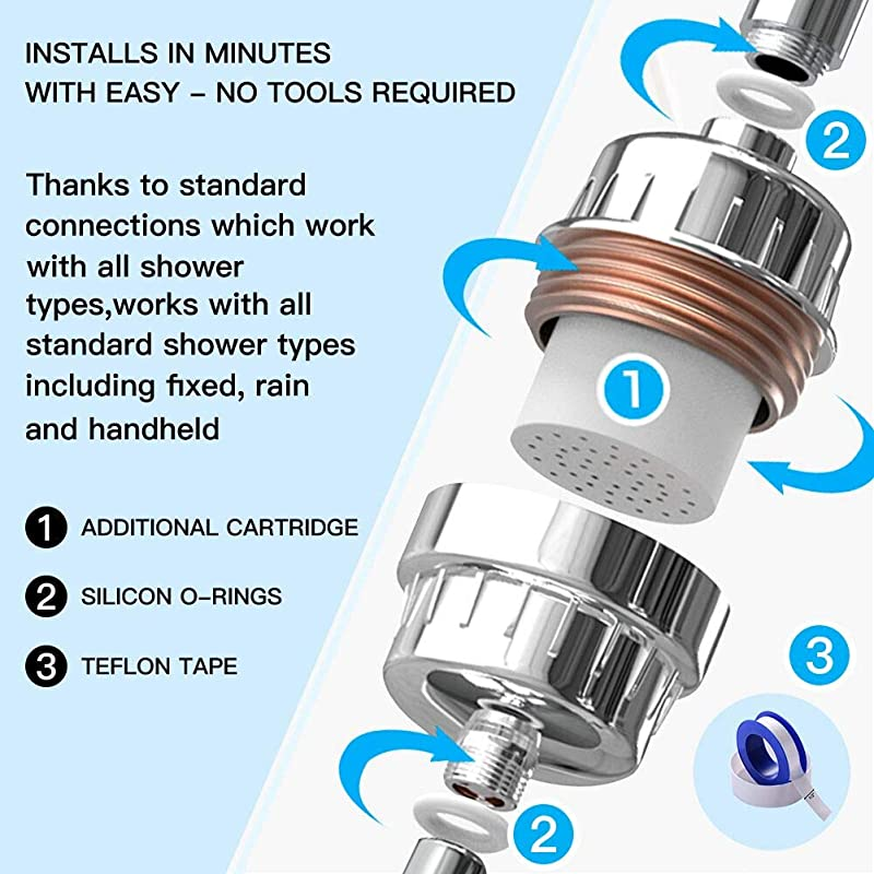 SITAFL 15 Stage Universal Vitamin C Shower Filter easy to install