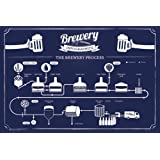 Amazon nmr 24155 periodic table of beer styles decorative brewery infographic poster 36 x 24in urtaz Image collections