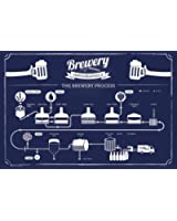 Brewery Infographic Poster 36 x 24in