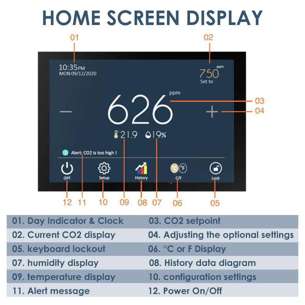 monitor de calidad del aire,registrador de datos rango 0~9999 ppm blanco SEAAN Medidor de di/óxido de carbono para interiores NDIR,detector de di/óxido de carbono para temperatura y humedad relativa