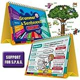 Grammar & Sentences Directory A5