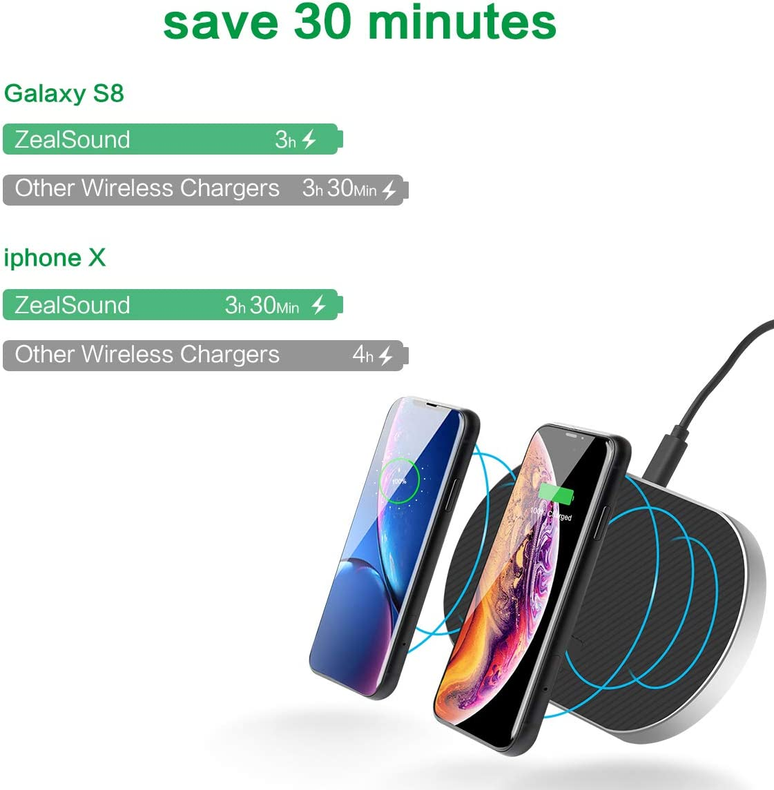 Black 5 Coils Wireless Charger Metal Aluminum Dual Fast Anti-Slip Silicon with Quick QC 3.0 Adapter Chargers Station Dock for Qi Phones New AirPods Multiple Devices ZealSound Wireless Charging Pad