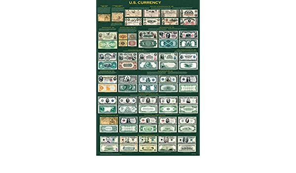 U.S Currency Educational History Reference Classroom Chart Poster 24x36