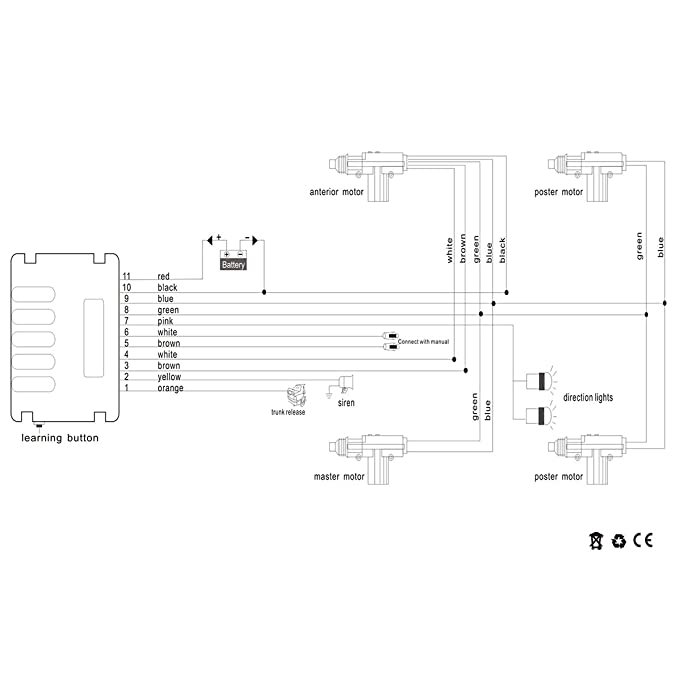 sourcing map 12V Accionador del Sistema Central Control a Distancia Bloqueo de La Puerta del Vehículo Coche: Amazon.es: Coche y moto