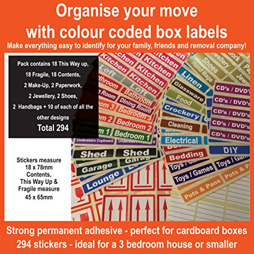 Colour Coded Home Moving Box Labels Stickers To Organise Your House Move