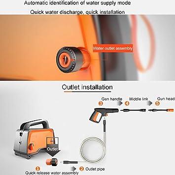 QXMEI Portátil Electrica Limpiadora De Alta Presión 2 Tipos De ...