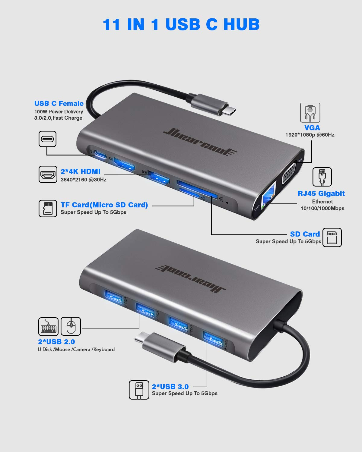 Hiearcool USB C Hub,USB-C Laptop Docking Station,11 in 1 Triple Display Type C Adapter Compatiable for MacBook and Windows(2HDMI VGA PD3.0 SD TF Card Reader Gigabit Ethernet 4USB Ports) by Hiearcool (Image #2)