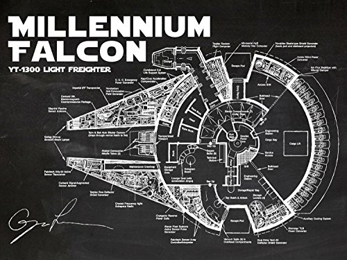 Millennium Falcon Posters Amp Wall Art From Star Wars