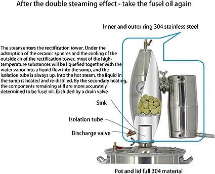 HUKOER Destilador de Agua Alcohol Acero Inoxidable para ...
