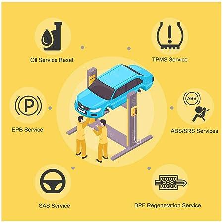 best professional car diagnostic tool