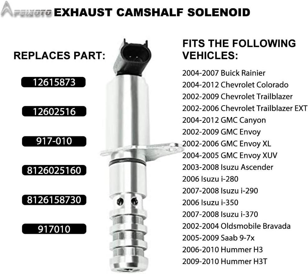 PP19005 Engine Variable Valve Timing Solenoid VVT Valve 12602516 8126025160 Compatible to OEM 12615873