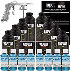 Image of the product Raptor U POL Blue that is listed on the catalogue brand of Raptor.