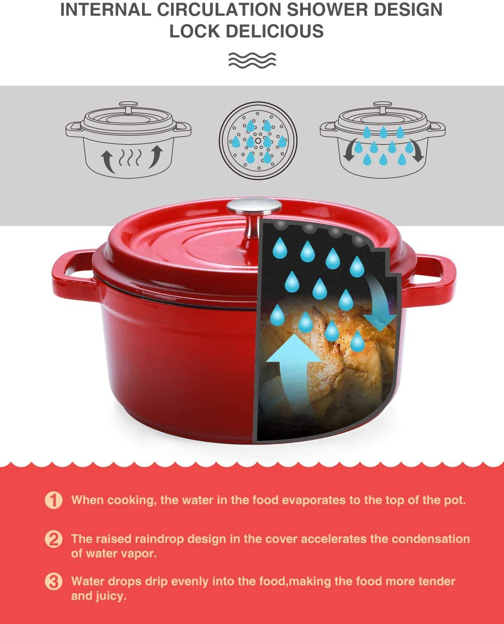 SULIVES Enameled Cast Iron Dutch Oven Bread Baking Pot with Lid,Red,3qt