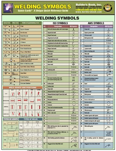 By Builder's Book Inc. - Welding Symbols Quick Cards (1/16/10)