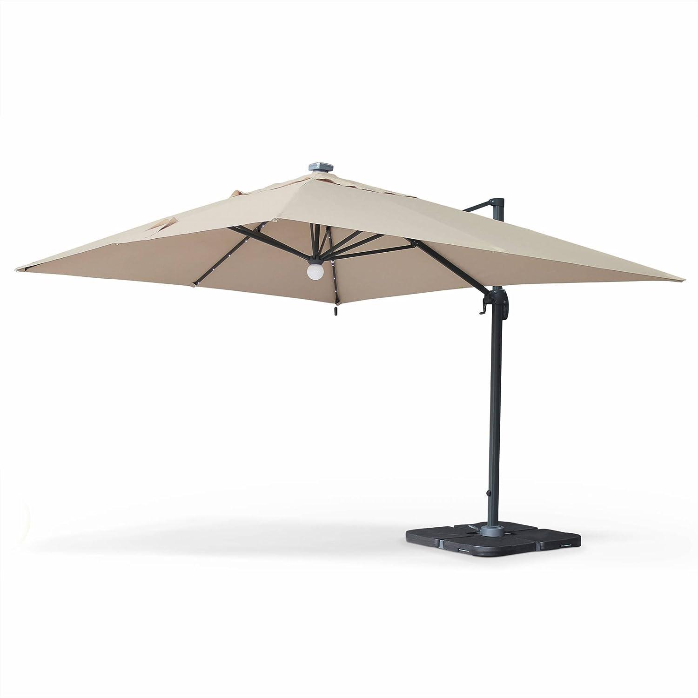 Comment choisir son Parasol de jardin ? Guide 2019 2