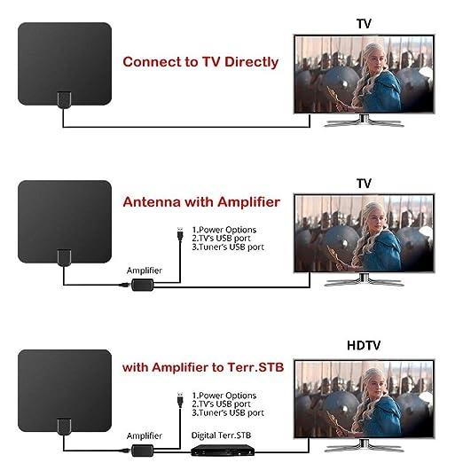 Amazon.com: HDTV Antenna, 80-120 Miles Indoor HDTV Antena Digital TV Antenna + Signal Amplifier Booster VHF UHF Cable TV Surf Fox Antenas TV Radius Antennas ...