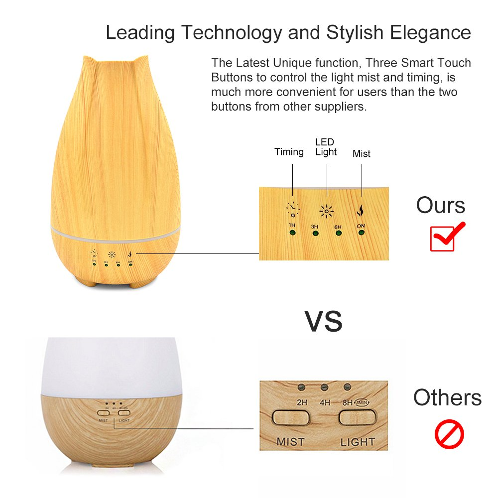 500ml Cool Mist Humidifier,Wood Grain Ultrasonic Aromatherapy Diffuser with Timer,Touch Button Control,Waterless Auto Shut-Off,7 Color LED Lights by Sweet sex (Image #3)