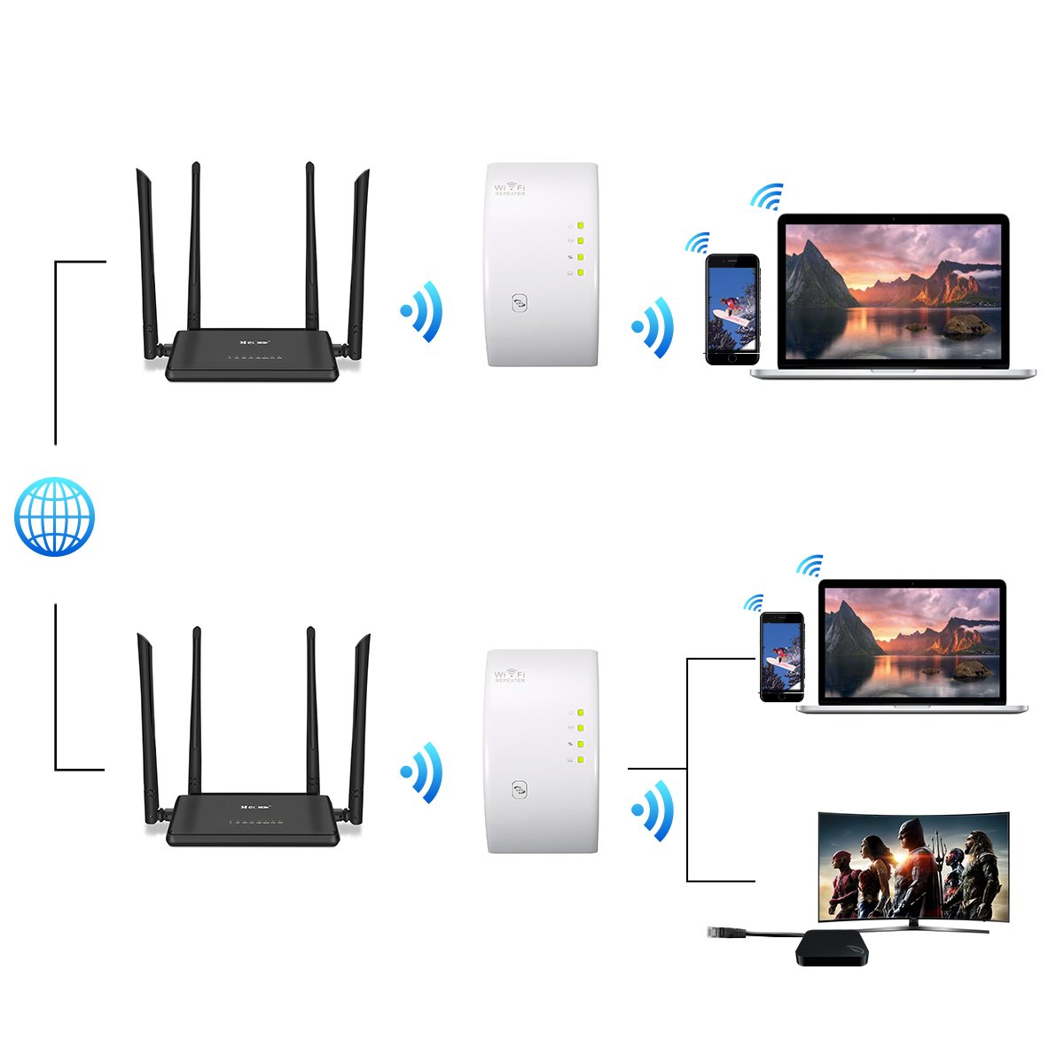 Wlan Repeater, MECO LAN-Port WIFI Signalverstärker: Amazon.de ...