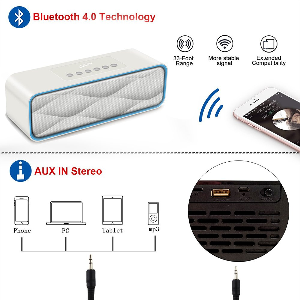 Portable Wireless Bluetooth Speakers,XPLUS All-in-1 Portable HIFI V4.0 Wireless Bluetooth Speakers,Hands-Free Speakerphone with Mic,Support TF Card for Smartphones and All Audio Enabled Devices (White)