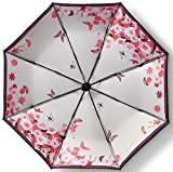 RENZER Travel Compact Auto Open Close Foldable Women's Umbrella White