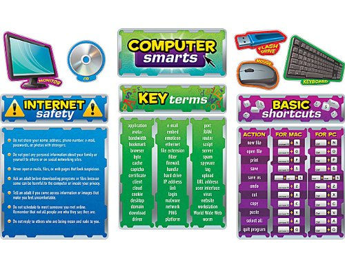 Classroom Computer (Teacher Created Resources 5331 Computer Smarts Bulletin Board)