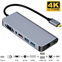 USB C Hub,Type C to HDMI VGA Ethernet Converter Compatible With Macbook/MacBook Pro Support Samsung Dex for Galaxy S9/S8/Note 9/8,Nintendo Switch HDMI Adapter