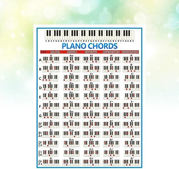 Healifty Guía de Póster de Tabla de Acordes de Piano para Aprender ...
