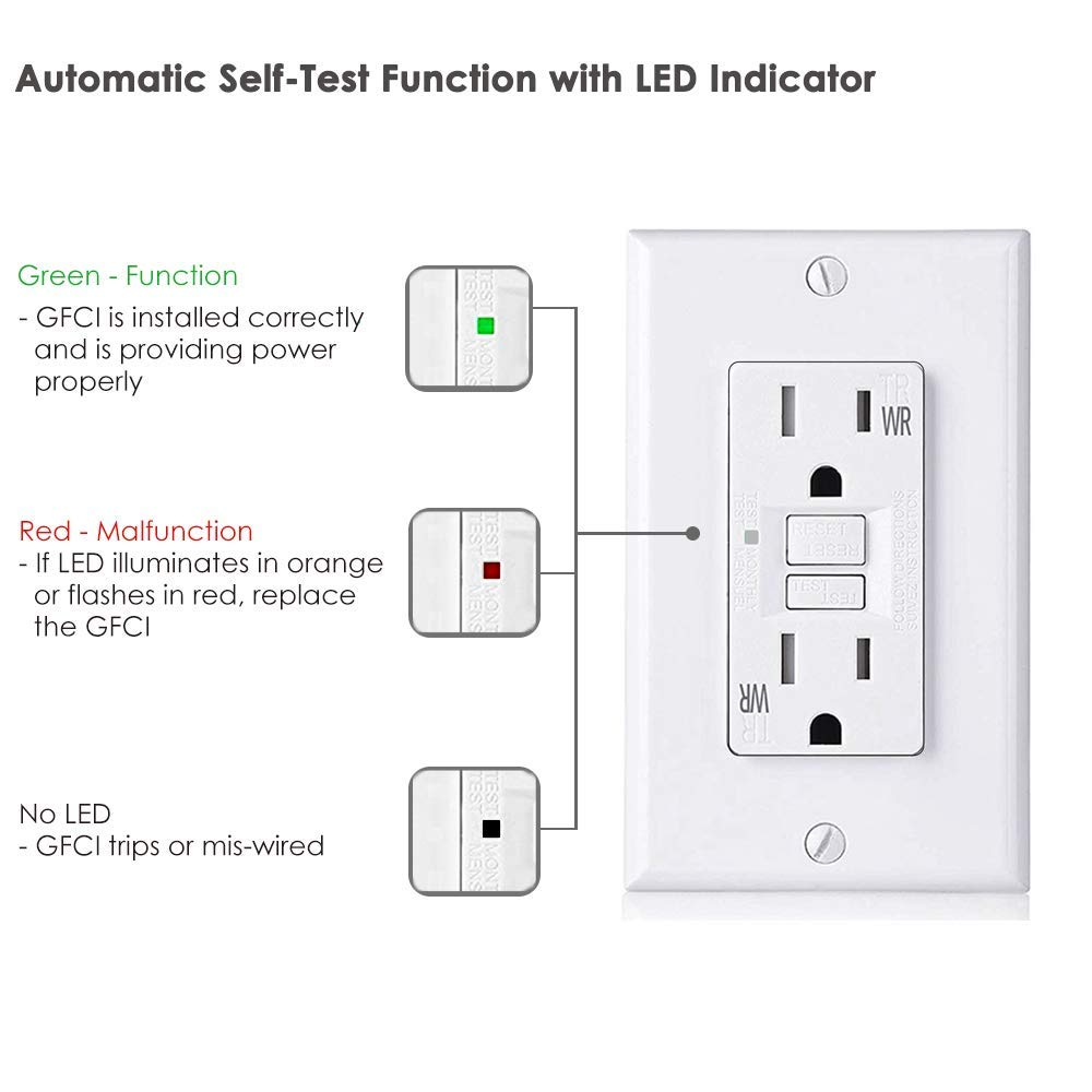 [10 Pack] BESTTEN 15A WR GFCI Outlets, Slim Outdoor Weather Resistant GFIs, Tamper Resistant Receptacles with LED Indicator, TR Ground Fault Circuit Interrupter with Decor Wall Plate, UL Listed, White by BESTTEN (Image #4)