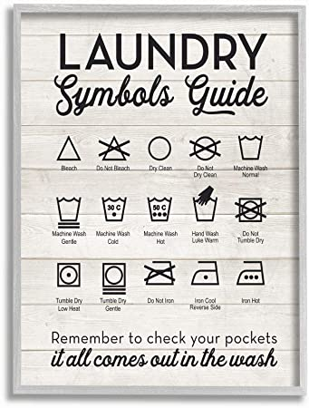 Stupell Industries Laundry Symbols Guide Typography Grey Framed Wall Art