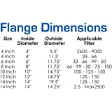 Can Steel Flange, 6-Inch