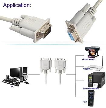 LiChiLan - Cable alargador convertidor Serial RS232 de 9 Pines ...