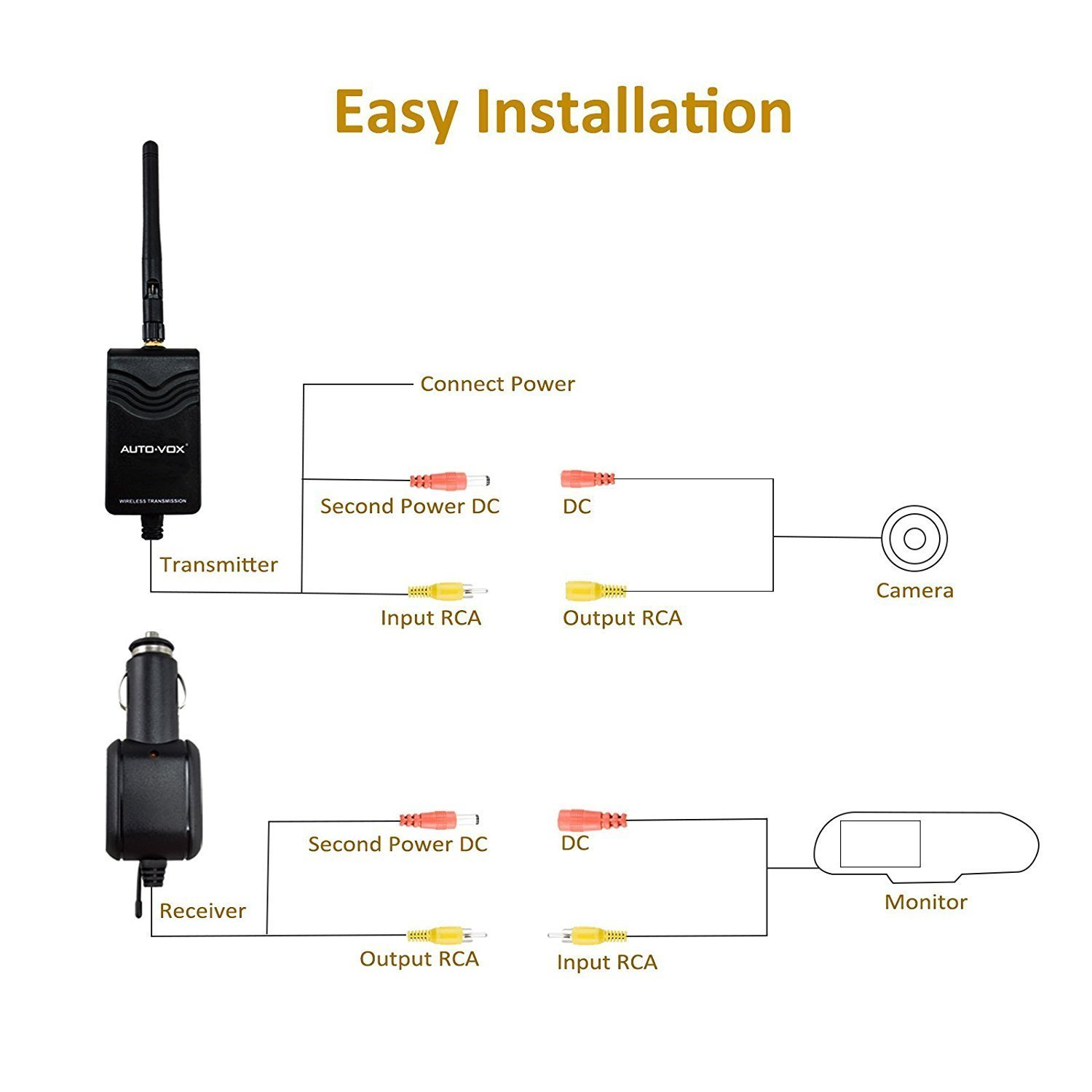 Relay Wiring Backup Camera Diagram Will Be A Thing Koolertron For Tadibrothers Security 3 Wire Schematic
