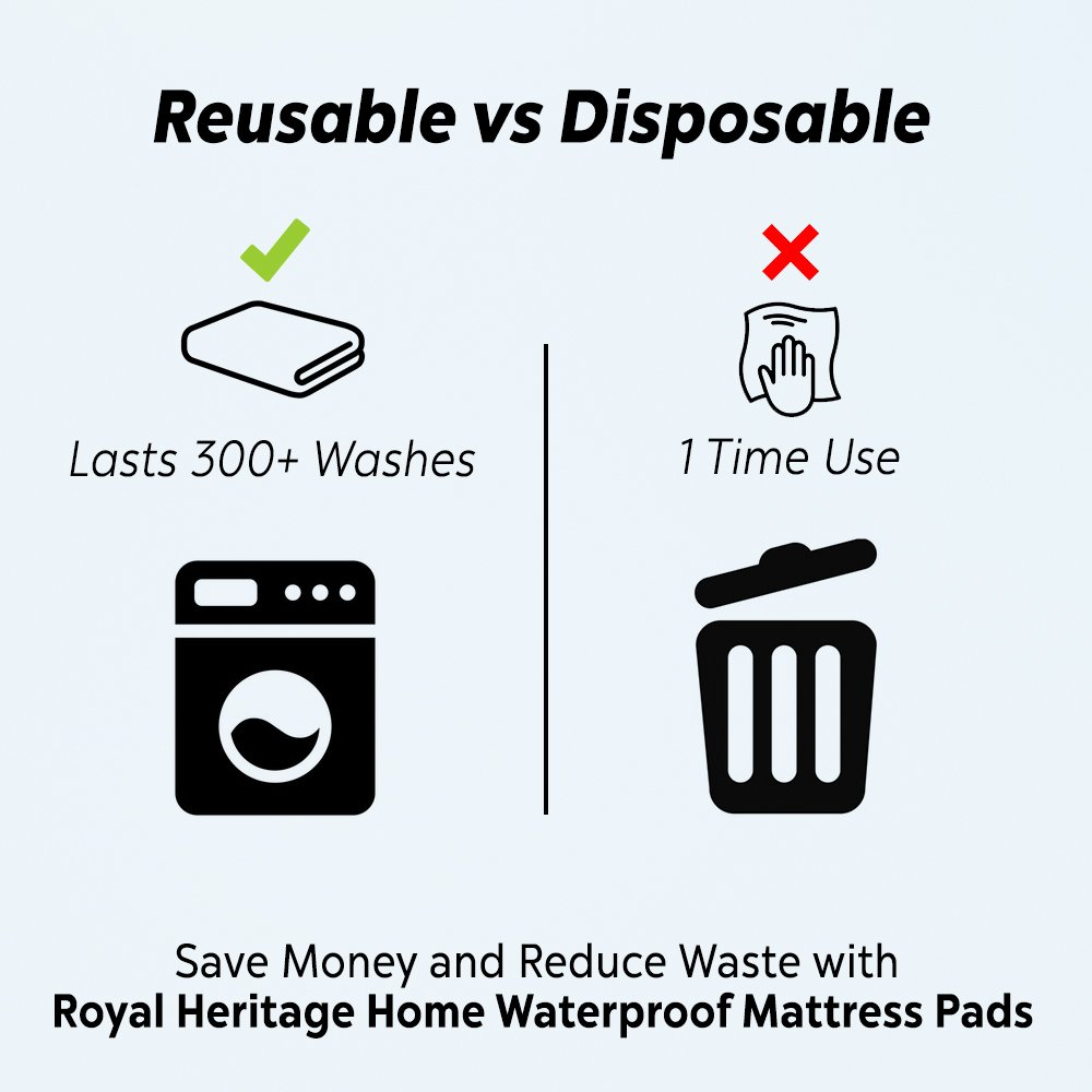 Reusable Commercial Quality Ultra Waterproof Sheet and Mattress Pad Protector, All Sizes, 10 Cups Absorbency, Made in America. (34x76) by Royal Heritage Home (Image #2)