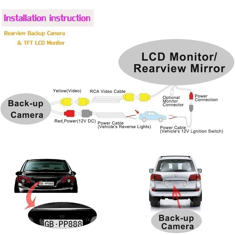 7 Inch 169 Tft High Resolution Lcd Widescreen Rearview Plcm7200 Wiring Diagram Mirror Monitor Waterproof Night Vision 170 Angle 8 Led Backup Camera Vehicles Parking