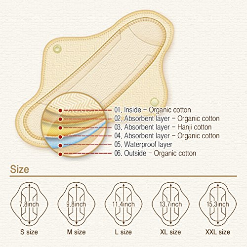 THINKECO [5 Pads] Organic-Hanji Reusable Menstrual Cotton Pads, Sanitary Napkins (XL) by THINKECO (Image #5)