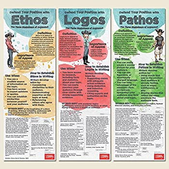 ethos logos and pathos in othello Pathos, ethos, logos  pathos is the feeling you build in logos is the logic and techniques you use  how is tragedy shown in othello act 3 scene 4.