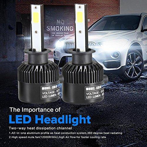 Light Tuscom Headlight Conversion Driving