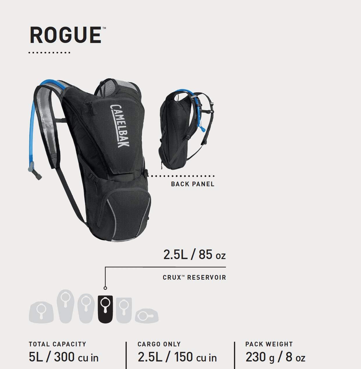 CamelBak Rogue Hydration Pack 85oz//Black /& Graphite