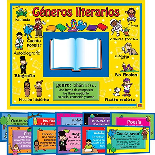 Generos literarios (Reading Genres 10-in-1 Poster)
