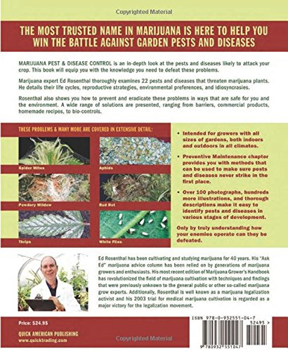 Marijuana Pest And Disease Control How To Protect Your Plants Import It All
